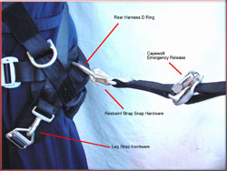 Harness sets safety equipment technical services pty ltd restraint harness